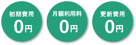 初期費用0円、月額費用0円、更新費用0円